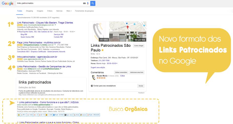 novo formato dos links patrocinados do google